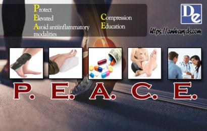 Tổn thương phần mềm: Forget R.I.C.E, try P.E.A.C.E and then L.O.V.E