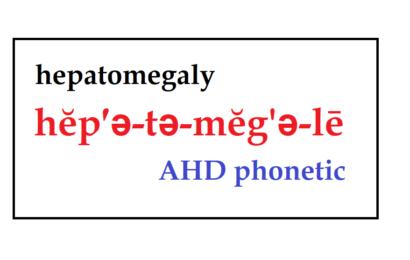 Phiên Âm AHD và IPA trong từ điển Y Khoa Dorland